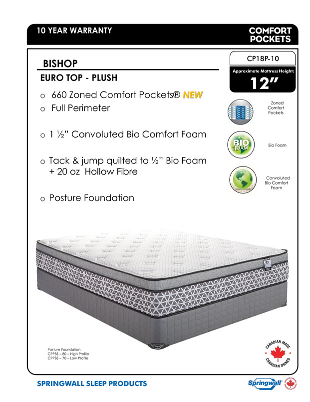 Springwall Chiropractic Bishop Mattress - Spec Sheet